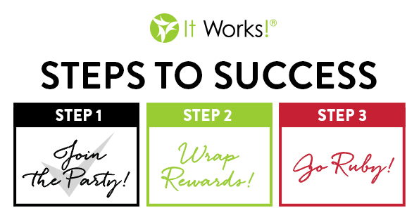 It-Works-Distributor-Steps-to-Success